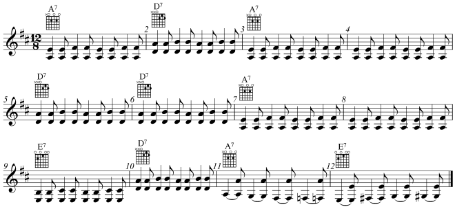 Характерные особенности блюза - исполнение гармонии блюзовый квадрата риффами