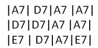 Характерные особенности блюза - Гармония блюзового квадрата