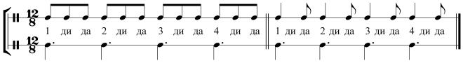 Характерные особенности блюза - ритмика - Шаффл